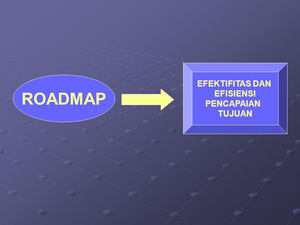 Isi Dokumen Road Map 1.RINGKASAN RENSTRA (VISI, MISI, NILAI DASAR DAN KEBIJAKAN DASAR) 2.