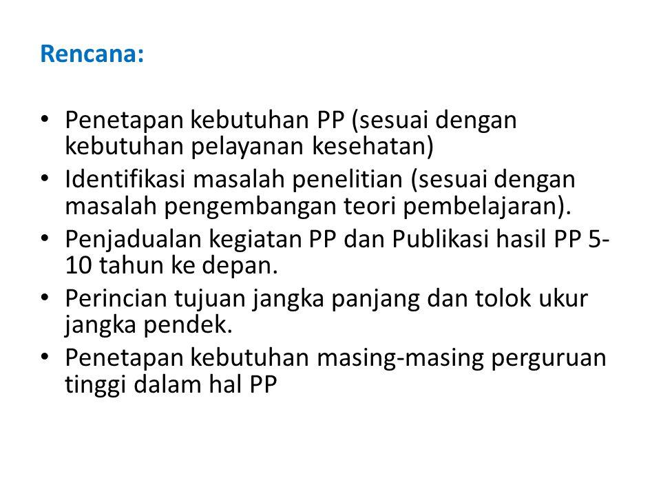 3 Dimensi PP 1.Isi: Input pelajar & pengajar Proses belajar Penilaian hasil belajar 2.