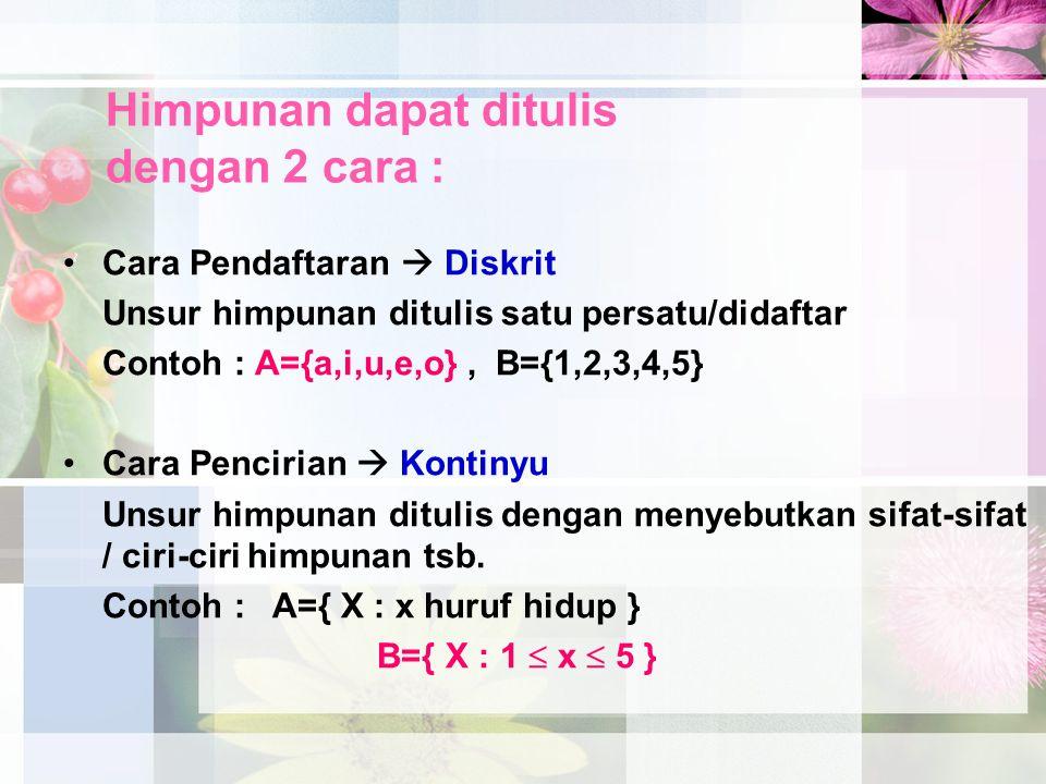 Himpunan dapat ditulis dengan 2 cara : Cara Pendaftaran  Diskrit Unsur himpunan ditulis satu persatu/didaftar Contoh : A={a,i,u,e,o}, B={1,2,3,4,5} C