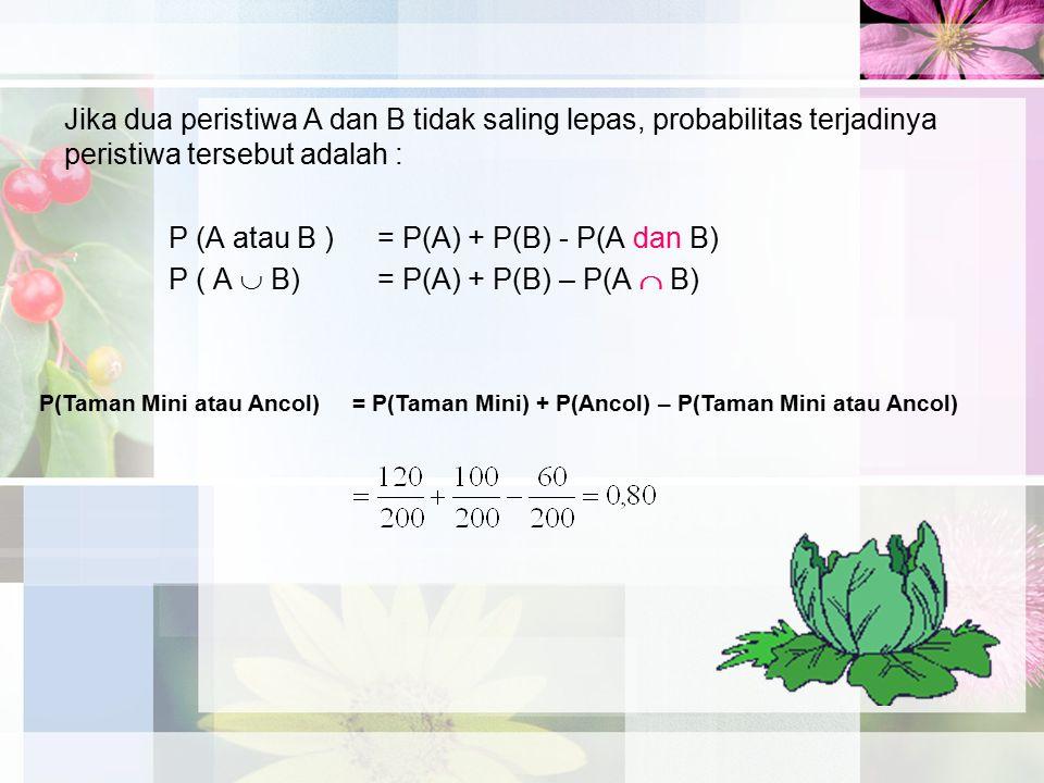 Jika dua peristiwa A dan B tidak saling lepas, probabilitas terjadinya peristiwa tersebut adalah : P (A atau B ) = P(A) + P(B) - P(A dan B) P ( A  B)