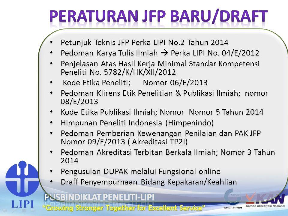 Petunjuk Teknis JFP Perka LIPI No.2 Tahun 2014 Pedoman Karya Tulis Ilmiah  Perka LIPI No. 04/E/2012 Penjelasan Atas Hasil Kerja Minimal Standar Kompe