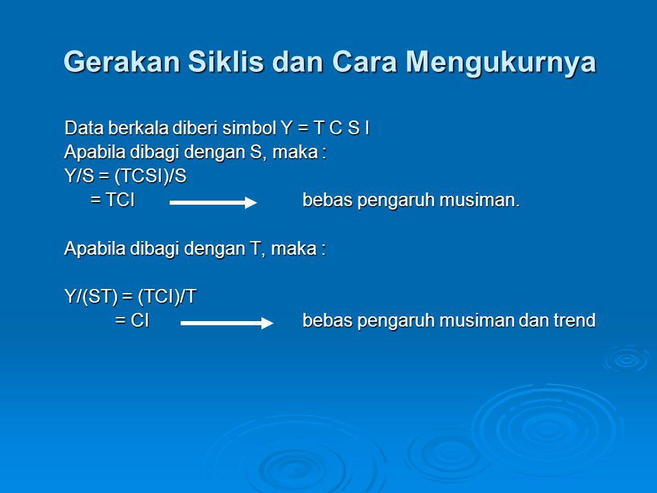 Gerakan Siklis dan Cara Mengukurnya Data berkala diberi simbol Y = T C S I Apabila dibagi dengan S, maka : Y/S = (TCSI)/S = TCI bebas pengaruh musiman