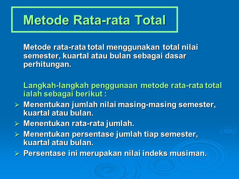 Metode Rata-rata Total Metode rata-rata total menggunakan total nilai semester, kuartal atau bulan sebagai dasar perhitungan. Langkah-langkah pengguna