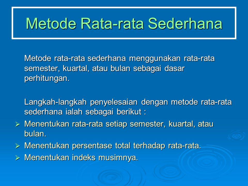 Metode Rata-rata Sederhana Metode rata-rata sederhana menggunakan rata-rata semester, kuartal, atau bulan sebagai dasar perhitungan. Langkah-langkah p