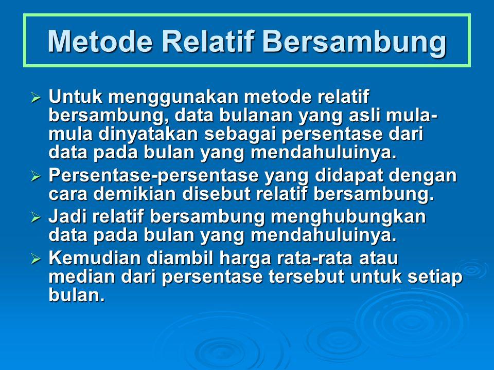 Metode Relatif Bersambung  Untuk menggunakan metode relatif bersambung, data bulanan yang asli mula- mula dinyatakan sebagai persentase dari data pad