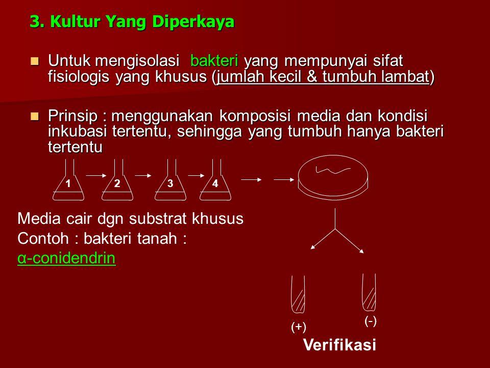 3. Kultur Yang Diperkaya Untuk mengisolasi bakteri yang mempunyai sifat fisiologis yang khusus (jumlah kecil & tumbuh lambat) Untuk mengisolasi bakter