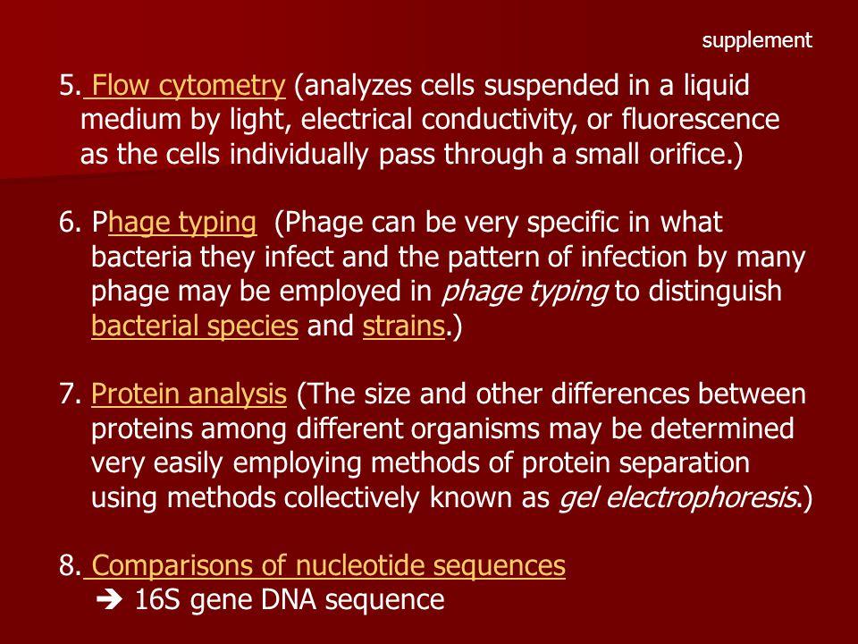 http://classes.midlandstech.edu/carterp/Courses/bio225/chap06/lecture5.htm