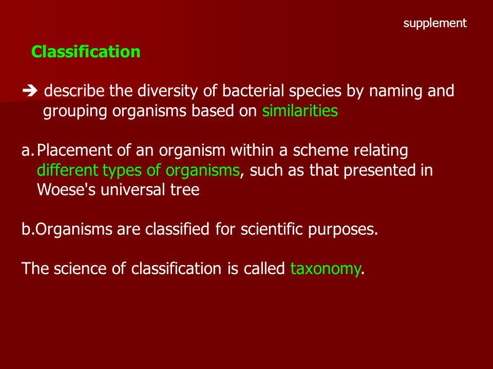 Taksonomi (klasifikasi) : Taksonomi (klasifikasi) : penataan teratur unit-unit ke dalam kelompok satuan yang lebih besar penataan teratur unit-unit ke dalam kelompok satuan yang lebih besar  hierarkhi klasifikasi :  hierarkhi klasifikasi : spesies  genus  familia  orde  kelas  filum atau spesies  genus  familia  orde  kelas  filum atau divisi divisi Spesies : satuan atau kelompok dasar dalam semua sistem Spesies : satuan atau kelompok dasar dalam semua sistem klasifikasi organisme klasifikasi organisme Nomenklatur : Nomenklatur : penamaan satuan-satuan yang dicirikan dan dibatasi oleh klasifikasi penamaan satuan-satuan yang dicirikan dan dibatasi oleh klasifikasi  binomial nomenklatur : menggunakan nama kombinasi biner  binomial nomenklatur : menggunakan nama kombinasi biner Latin, misalnya Rhizopus oryzae Latin, misalnya Rhizopus oryzae Identifikasi : Identifikasi : penggunaan kriteria yang ditetapkan untuk klasifikasi dan nomenklatur untuk mengidentifikasi mikroba dengan membandingkan dengan ciri-ciri/ karakteristik yang ada penggunaan kriteria yang ditetapkan untuk klasifikasi dan nomenklatur untuk mengidentifikasi mikroba dengan membandingkan dengan ciri-ciri/ karakteristik yang ada  a.l Menggunakan kunci-kunci identifikasi yang sesuai Contoh : Bakteri : Bergey's Manual of Determinative Bacteriology Contoh : Bakteri : Bergey's Manual of Determinative Bacteriology