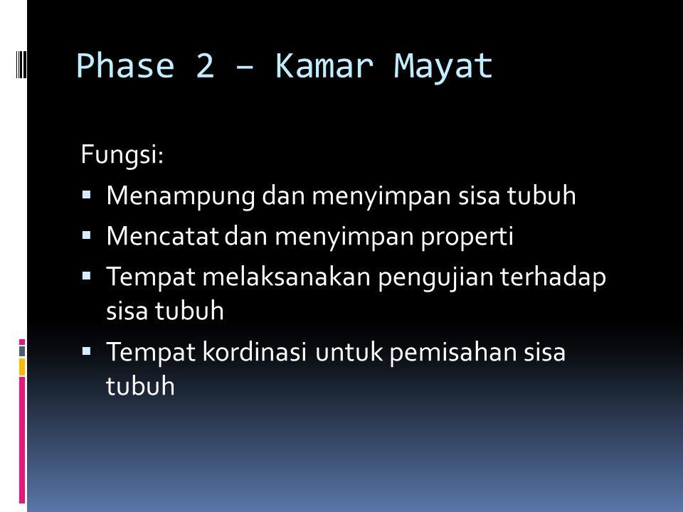 Phase 2 – Kamar Mayat Fungsi:  Menampung dan menyimpan sisa tubuh  Mencatat dan menyimpan properti  Tempat melaksanakan pengujian terhadap sisa tubuh  Tempat kordinasi untuk pemisahan sisa tubuh