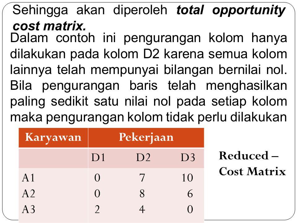 Sehingga akan diperoleh total opportunity cost matrix.