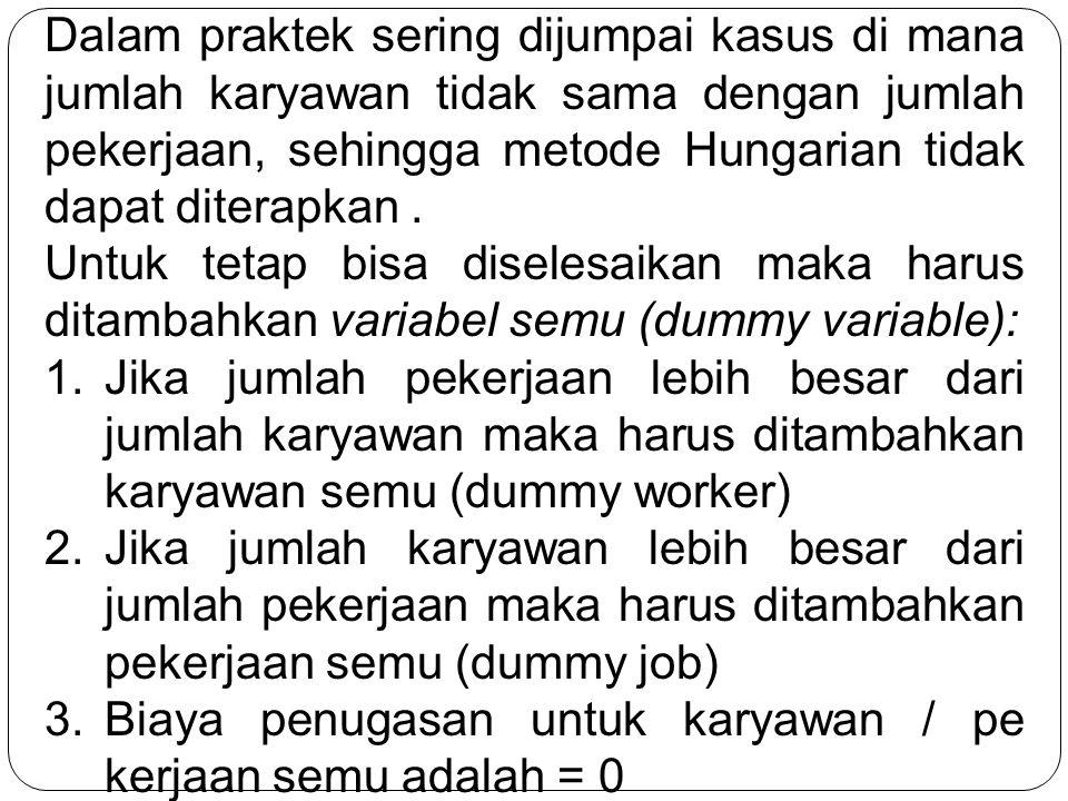 Dalam praktek sering dijumpai kasus di mana jumlah karyawan tidak sama dengan jumlah pekerjaan, sehingga metode Hungarian tidak dapat diterapkan.