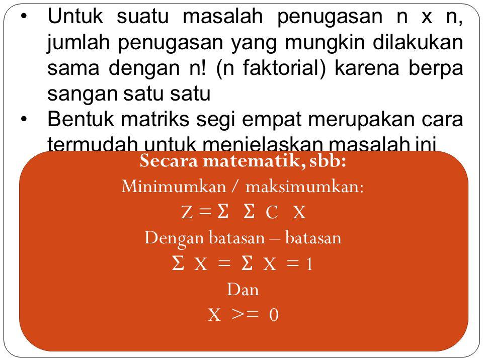 Untuk suatu masalah penugasan n x n, jumlah penugasan yang mungkin dilakukan sama dengan n.