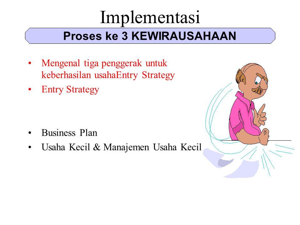 Implementasi Mengenal tiga penggerak untuk keberhasilan usahaEntry Strategy Entry Strategy Business Plan Usaha Kecil & Manajemen Usaha Kecil Proses ke 3 KEWIRAUSAHAAN