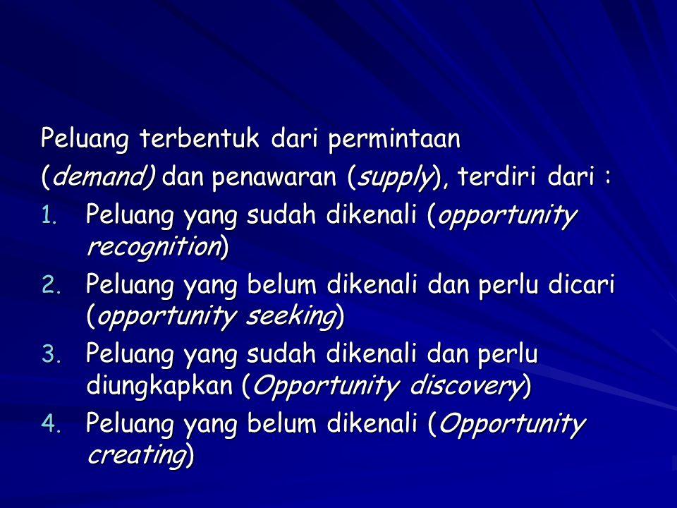 Peluang terbentuk dari permintaan (demand) dan penawaran (supply), terdiri dari : 1. Peluang yang sudah dikenali (opportunity recognition) 2. Peluang