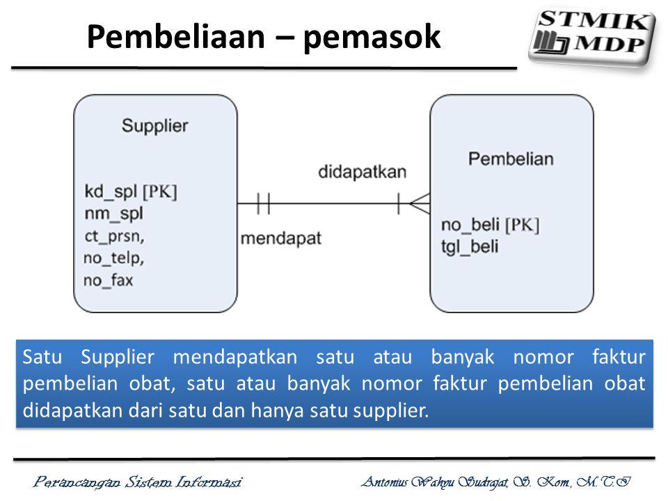 Perancangan Sistem Informasi Antonius Wahyu Sudrajat, S. Kom., M.T.I ERD Lengkap Penjualan Obat