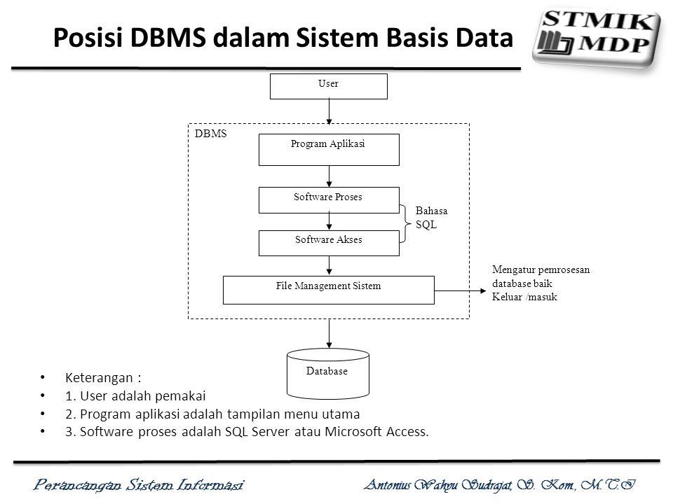 Perancangan Sistem Informasi Antonius Wahyu Sudrajat, S. Kom., M.T.I
