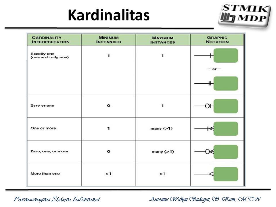 Perancangan Sistem Informasi Antonius Wahyu Sudrajat, S. Kom., M.T.I Kardinalitas