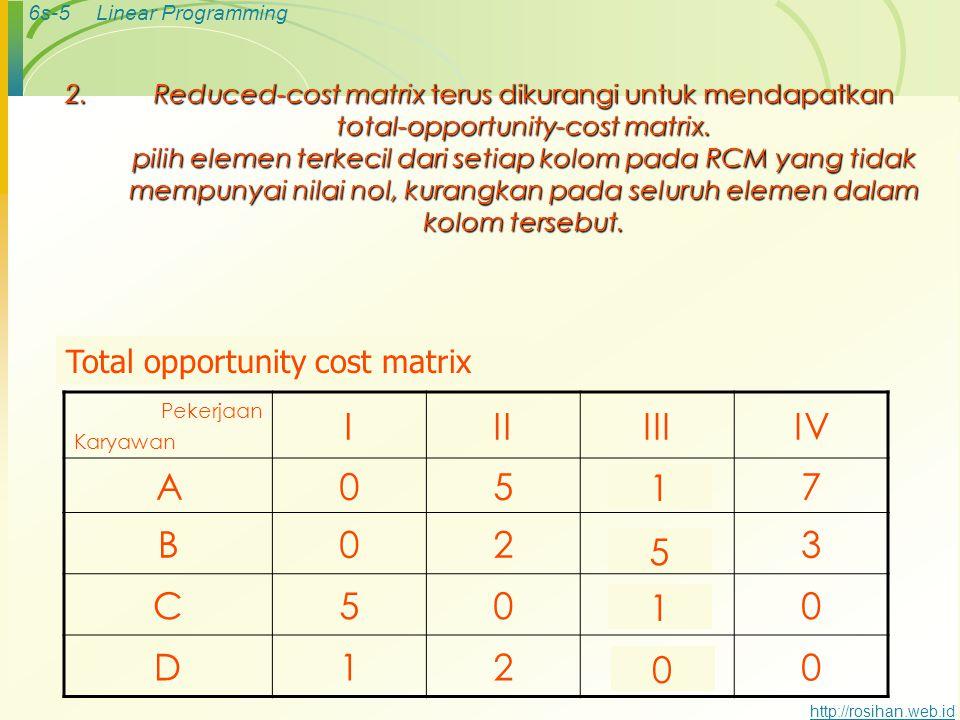 6s-4Linear Programming http://rosihan.web.id Langkah-langkah Metode Hungarian 1.Mengubah Matriks biaya menjadi matriks opportunity cost: Caranya: pili