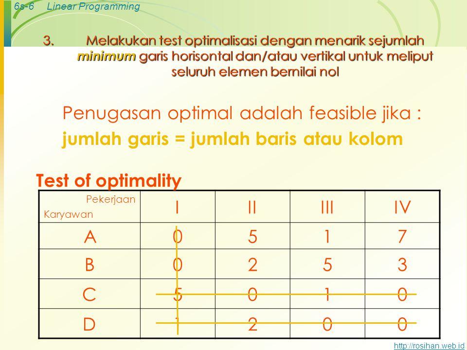 6s-5Linear Programming http://rosihan.web.id Reduced cost matrix 2.Reduced-cost matrix terus dikurangi untuk mendapatkan total-opportunity-cost matrix