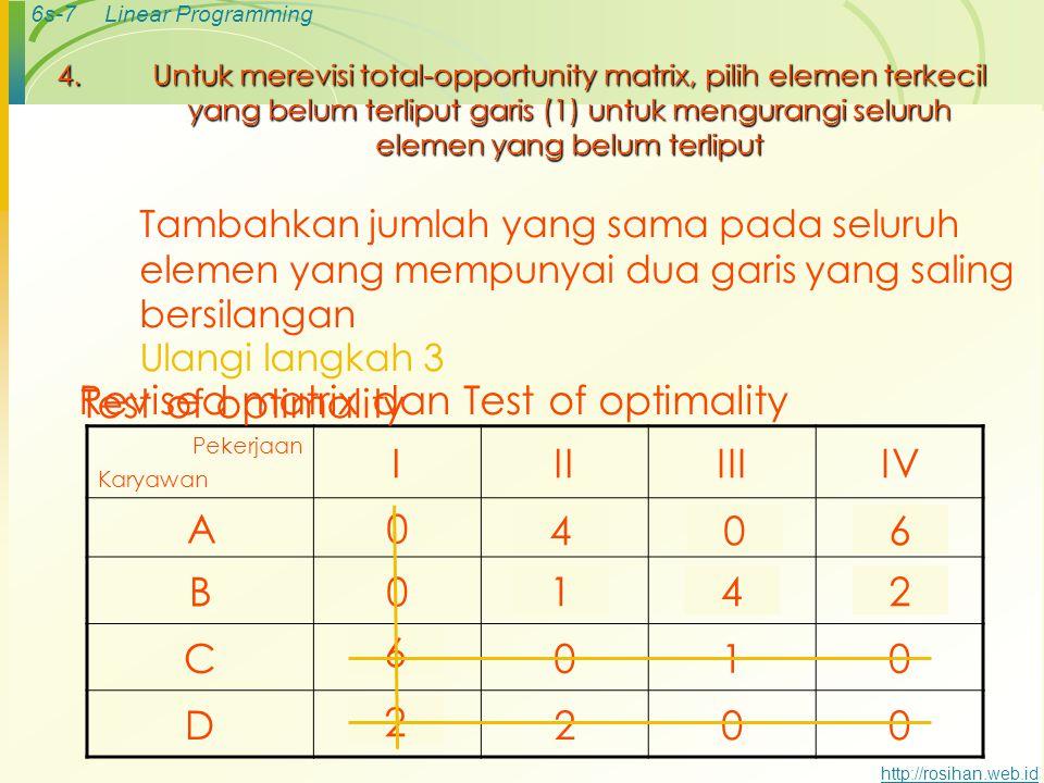 6s-6Linear Programming http://rosihan.web.id 3.Melakukan test optimalisasi dengan menarik sejumlah minimum garis horisontal dan/atau vertikal untuk me