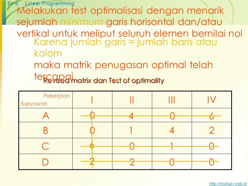 6s-7Linear Programming http://rosihan.web.id 4.Untuk merevisi total-opportunity matrix, pilih elemen terkecil yang belum terliput garis (1) untuk meng