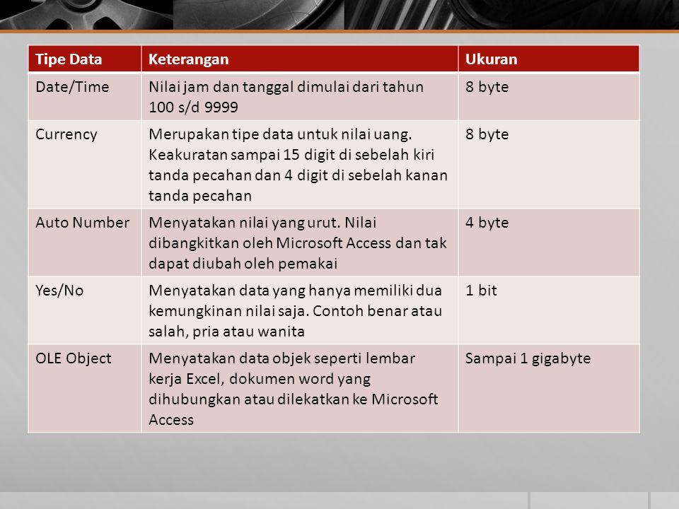 Mengganti Urutan Field 1.Pastikan tabel dalam Datasheet View 2.Klik dan drag field ke lokasi yang diinginkan.