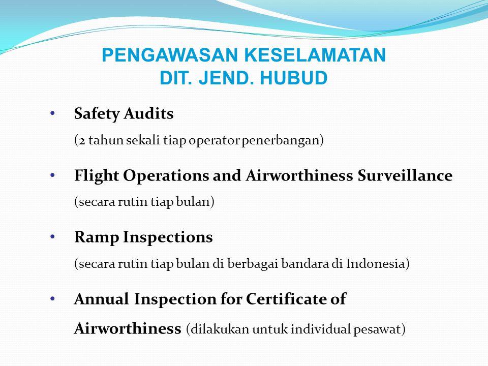 PENGAWASAN KESELAMATAN DIT. JEND. HUBUD Safety Audits (2 tahun sekali tiap operator penerbangan) Flight Operations and Airworthiness Surveillance (sec