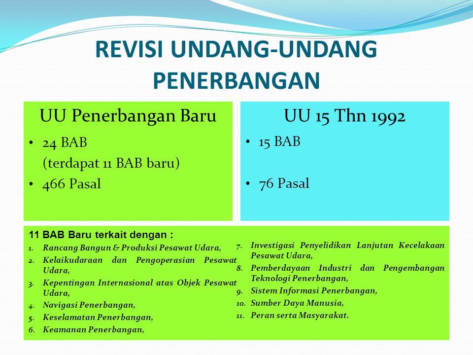 REVISI UNDANG-UNDANG PENERBANGAN UU Penerbangan Baru 24 BAB (terdapat 11 BAB baru) 466 Pasal UU 15 Thn 1992 15 BAB 76 Pasal 11 BAB Baru terkait dengan