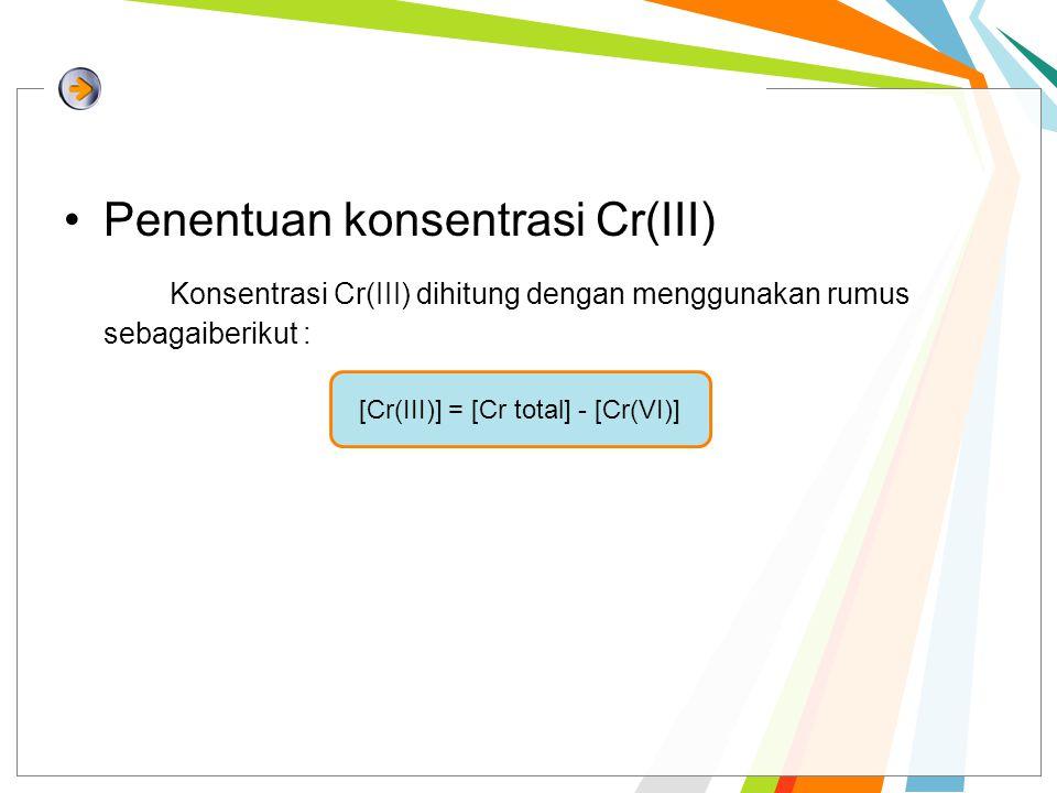 Penentuan konsentrasi Cr(III) Konsentrasi Cr(III) dihitung dengan menggunakan rumus sebagaiberikut : [Cr(III)] = [Cr total] - [Cr(VI)]