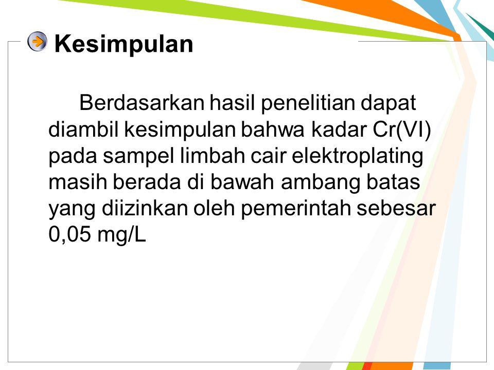 Kesimpulan Berdasarkan hasil penelitian dapat diambil kesimpulan bahwa kadar Cr(VI) pada sampel limbah cair elektroplating masih berada di bawah amban