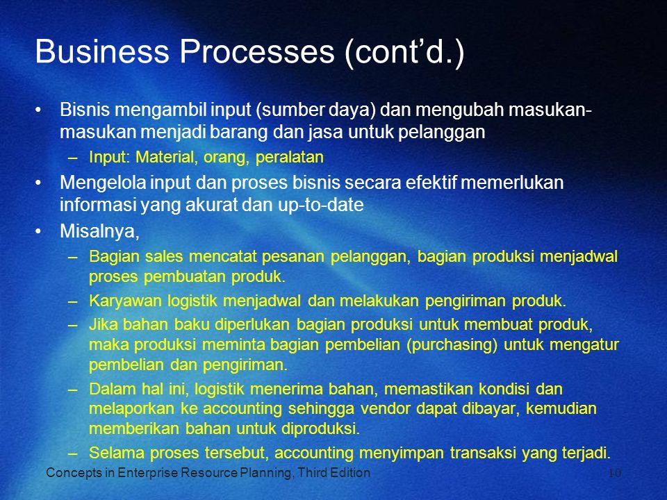 Concepts in Enterprise Resource Planning, Third Edition10 Business Processes (cont'd.) Bisnis mengambil input (sumber daya) dan mengubah masukan- masu