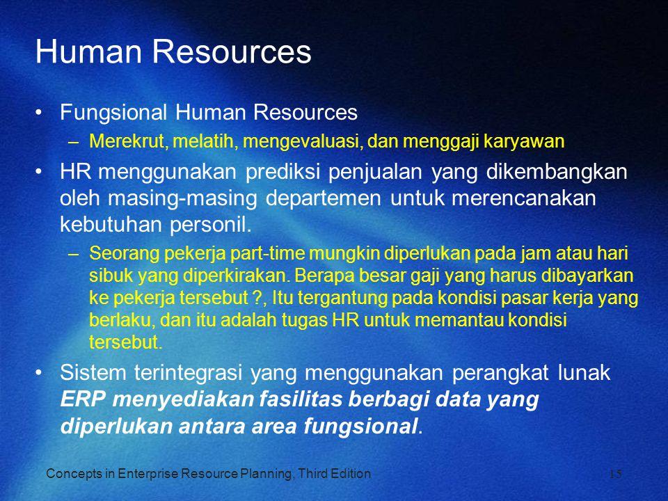 Concepts in Enterprise Resource Planning, Third Edition15 Human Resources Fungsional Human Resources –Merekrut, melatih, mengevaluasi, dan menggaji ka