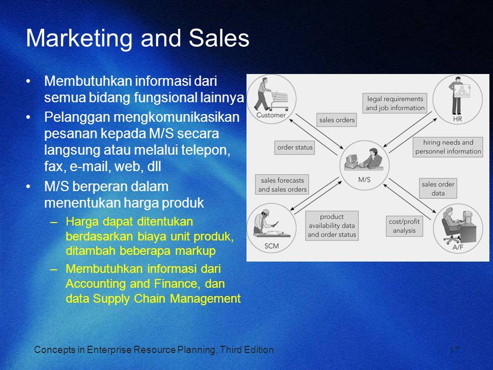 Concepts in Enterprise Resource Planning, Third Edition17 Marketing and Sales Membutuhkan informasi dari semua bidang fungsional lainnya Pelanggan men