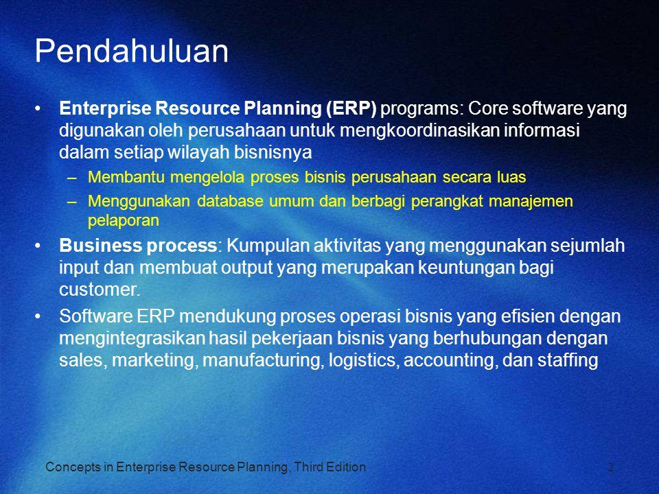 Concepts in Enterprise Resource Planning, Third Edition2 Pendahuluan Enterprise Resource Planning (ERP) programs: Core software yang digunakan oleh pe