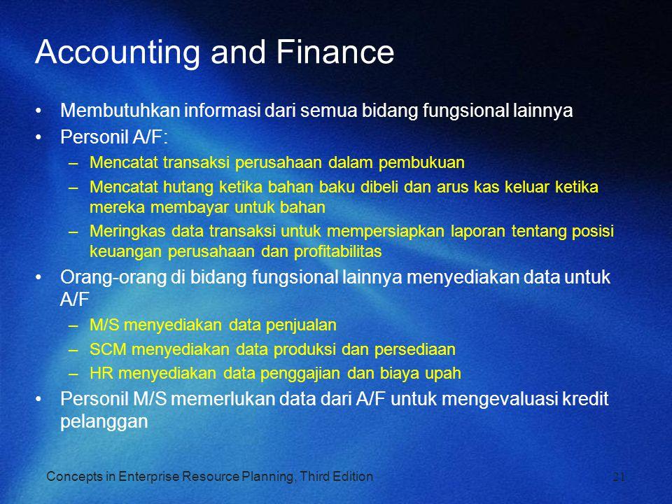 Concepts in Enterprise Resource Planning, Third Edition21 Accounting and Finance Membutuhkan informasi dari semua bidang fungsional lainnya Personil A