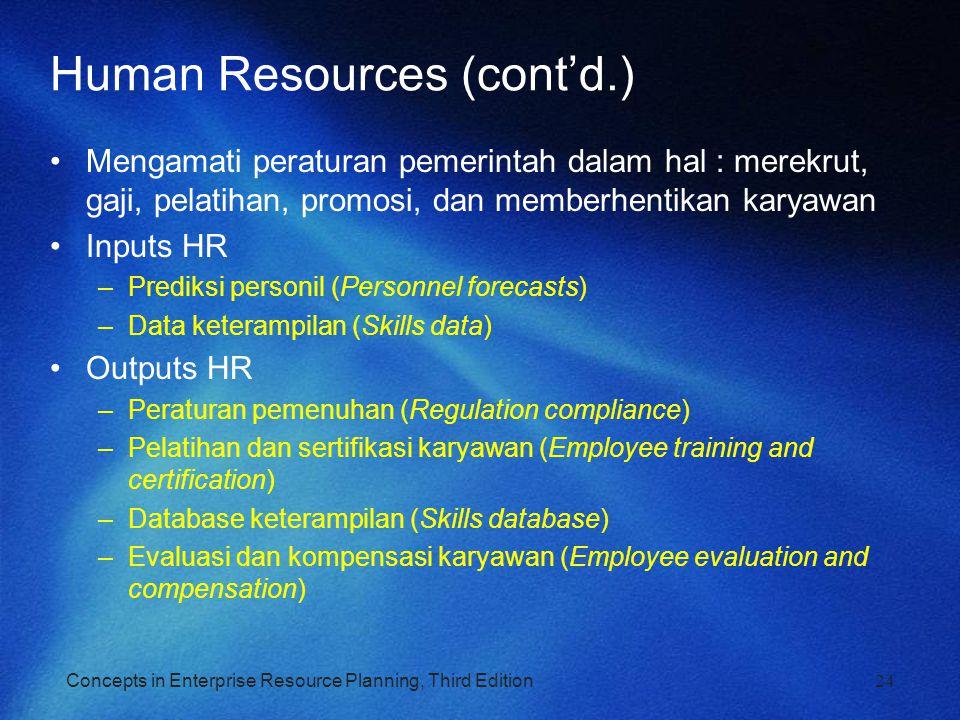 Concepts in Enterprise Resource Planning, Third Edition24 Human Resources (cont'd.) Mengamati peraturan pemerintah dalam hal : merekrut, gaji, pelatih