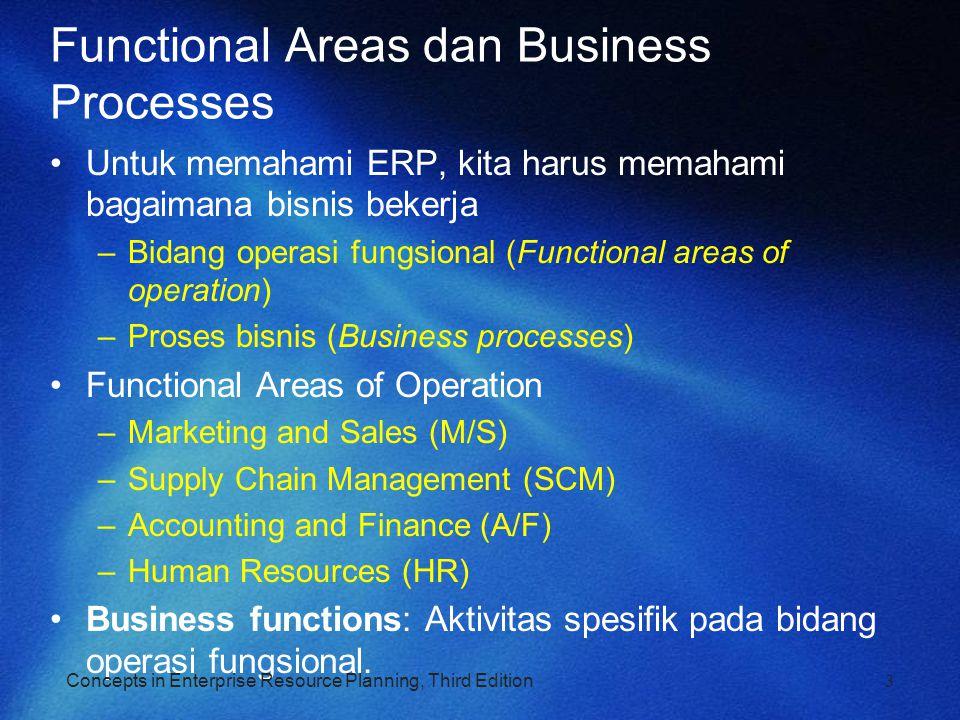 Functional Areas dan Business Processes Untuk memahami ERP, kita harus memahami bagaimana bisnis bekerja –Bidang operasi fungsional (Functional areas