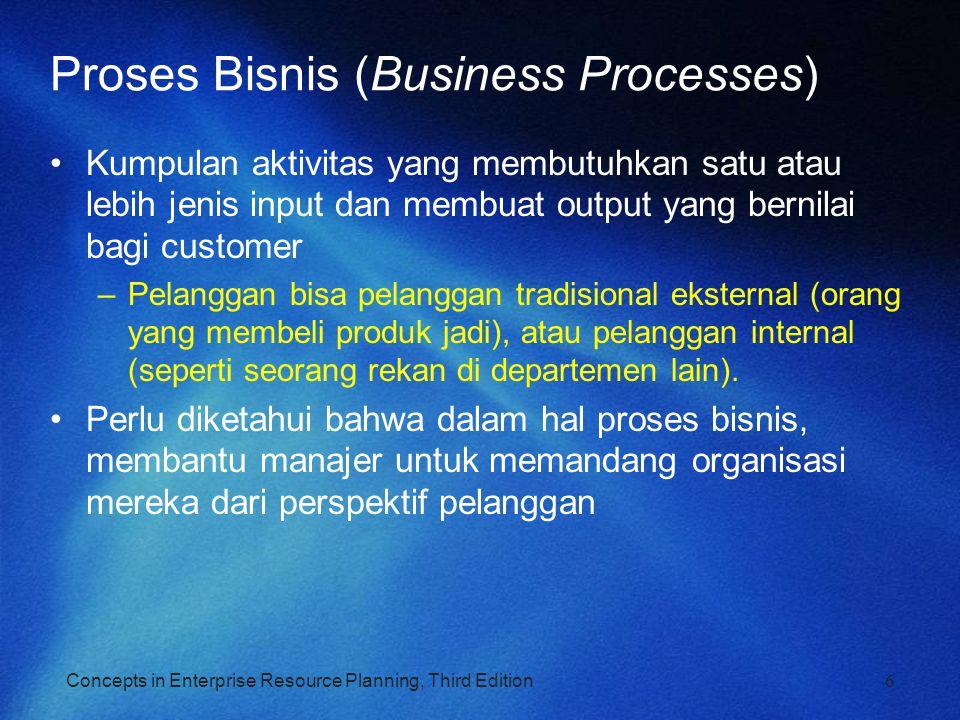 Concepts in Enterprise Resource Planning, Third Edition6 Proses Bisnis (Business Processes) Kumpulan aktivitas yang membutuhkan satu atau lebih jenis