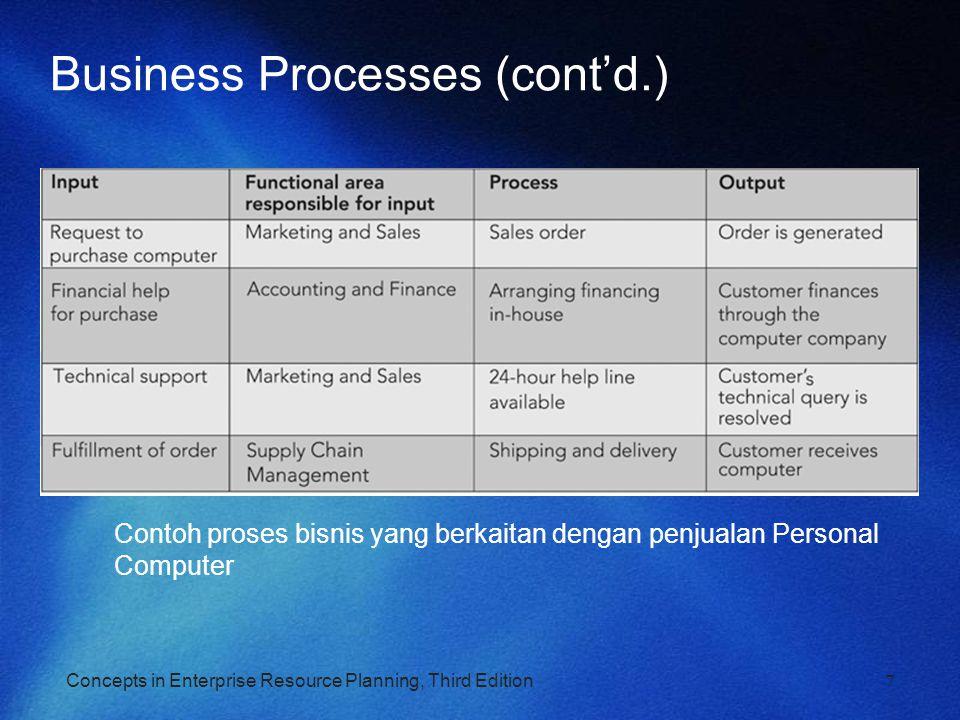 Concepts in Enterprise Resource Planning, Third Edition7 Business Processes (cont'd.) Contoh proses bisnis yang berkaitan dengan penjualan Personal Co