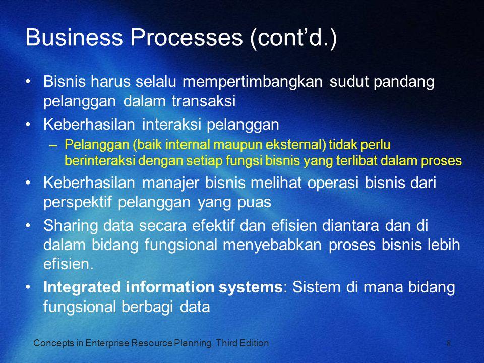 Concepts in Enterprise Resource Planning, Third Edition8 Business Processes (cont'd.) Bisnis harus selalu mempertimbangkan sudut pandang pelanggan dal