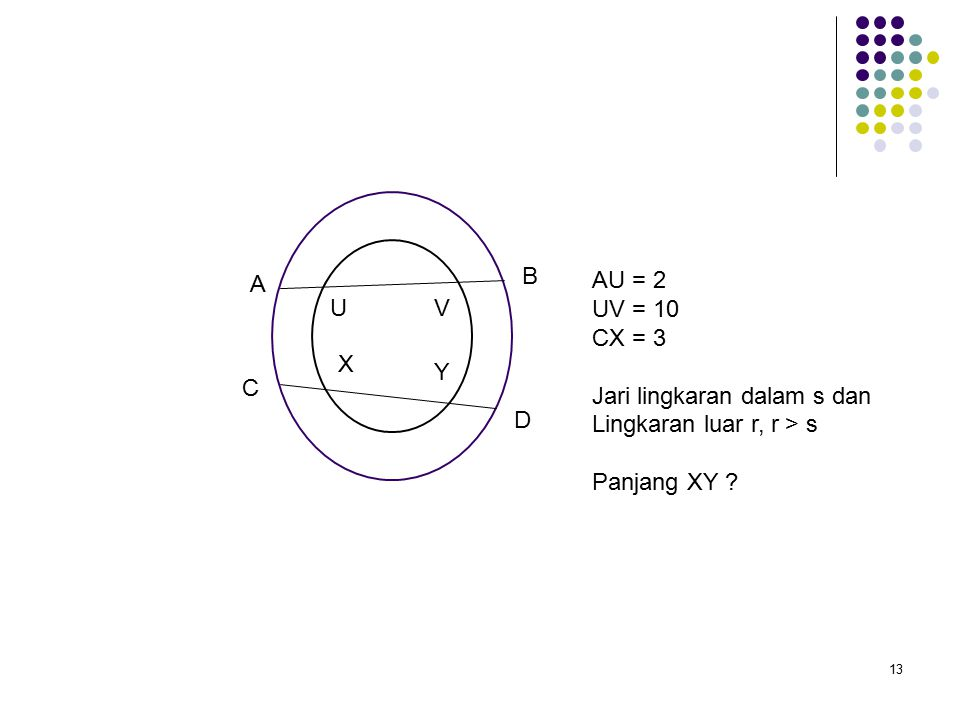13 A B C D UV X Y AU = 2 UV = 10 CX = 3 Jari lingkaran dalam s dan Lingkaran luar r, r > s Panjang XY