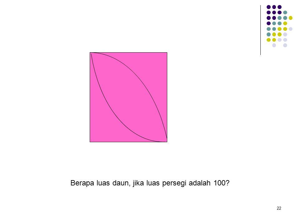 22 Berapa luas daun, jika luas persegi adalah 100