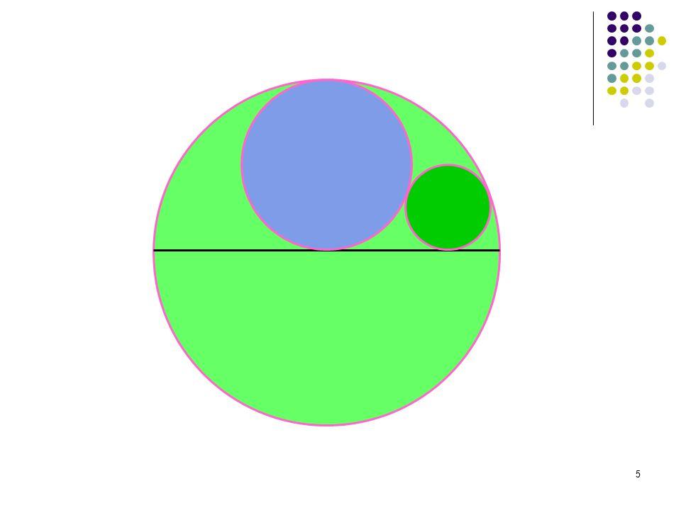 16 P R S 3 Luas segitiga QRS? Q 2