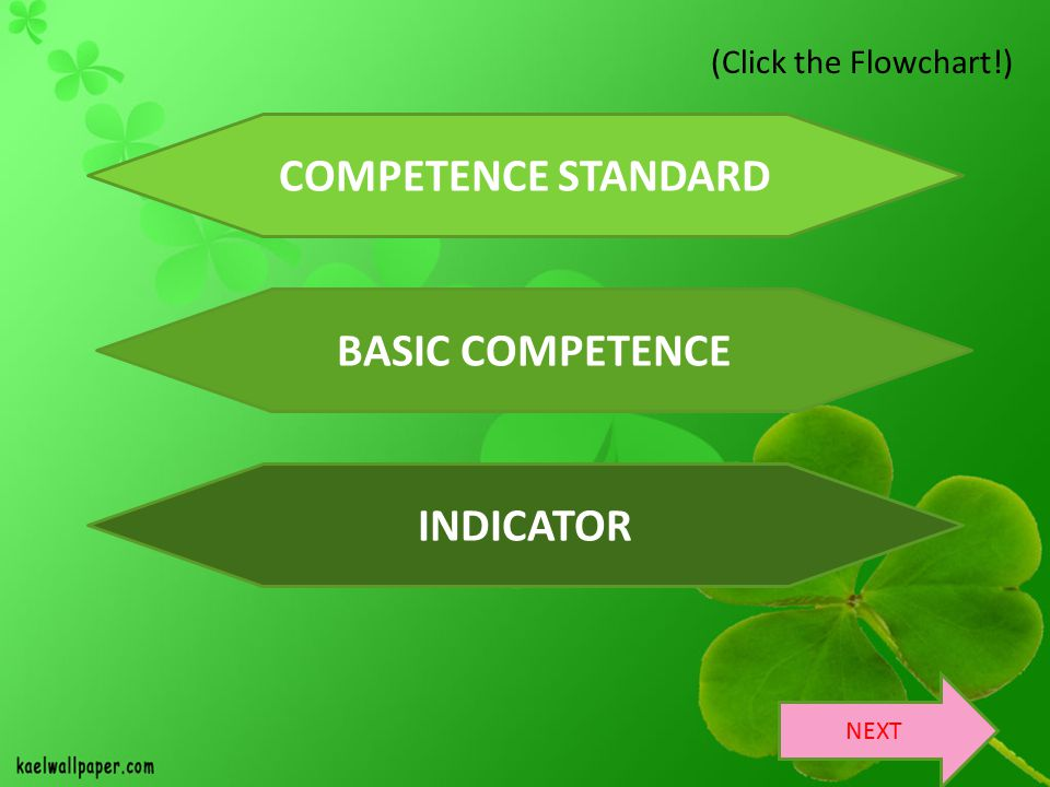 COMPETENCE STANDARD BASIC COMPETENCE INDICATOR (Click the Flowchart!) NEXT