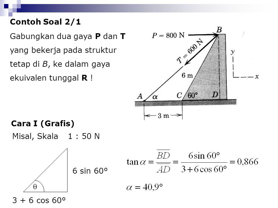 Contoh Soal 2/1 Gabungkan dua gaya P dan T yang bekerja pada struktur tetap di B, ke dalam gaya ekuivalen tunggal R ! Cara I (Grafis) Misal, Skala1 :