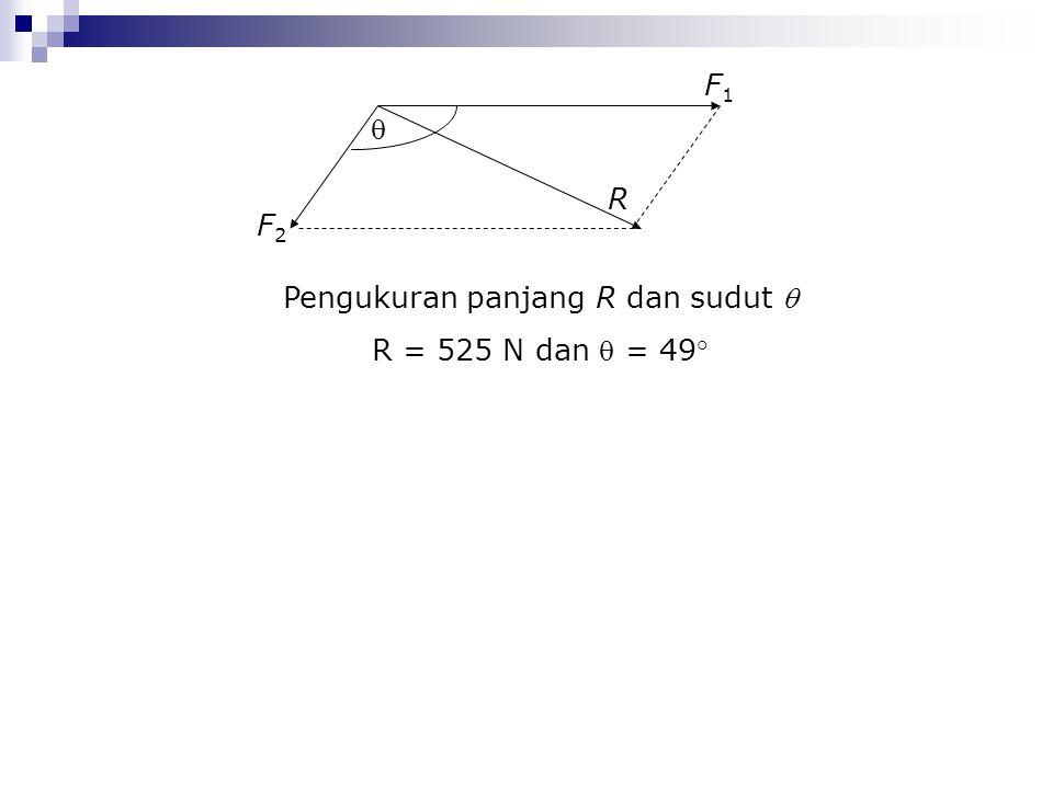 Pengukuran panjang R dan sudut  R = 525 N dan  = 49° F2F2 F1F1 R 