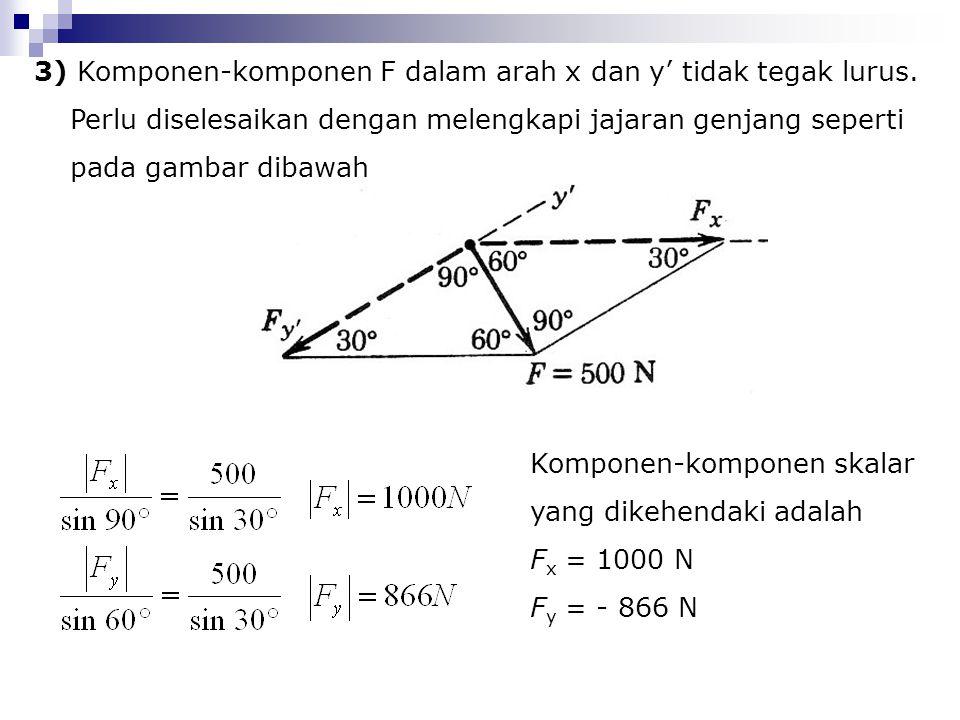 3) Komponen-komponen F dalam arah x dan y' tidak tegak lurus. Perlu diselesaikan dengan melengkapi jajaran genjang seperti pada gambar dibawah Kompone