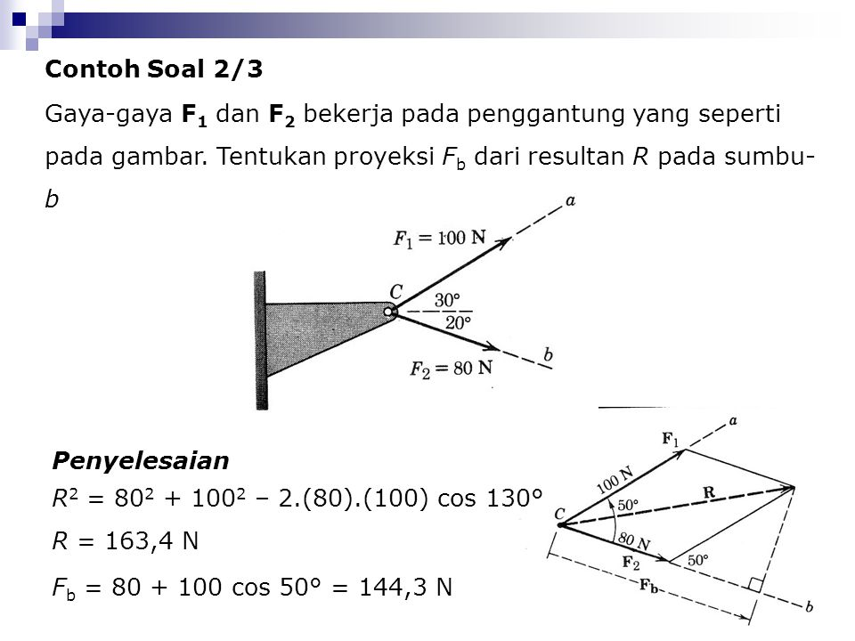 Contoh Soal 2/3 Gaya-gaya F 1 dan F 2 bekerja pada penggantung yang seperti pada gambar. Tentukan proyeksi F b dari resultan R pada sumbu- b Penyelesa