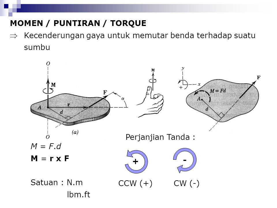MOMEN / PUNTIRAN / TORQUE Kecenderungan gaya untuk memutar benda terhadap suatu sumbu M = F.d M = r x F Satuan : N.m lbm.ft Perjanjian Tanda : + - CC