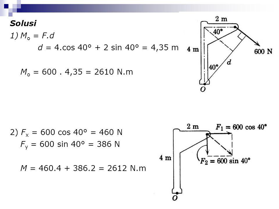 Solusi 1)M o = F.d d = 4.cos 40° + 2 sin 40° = 4,35 m M o = 600. 4,35 = 2610 N.m 2) F x = 600 cos 40° = 460 N F y = 600 sin 40° = 386 N M = 460.4 + 38